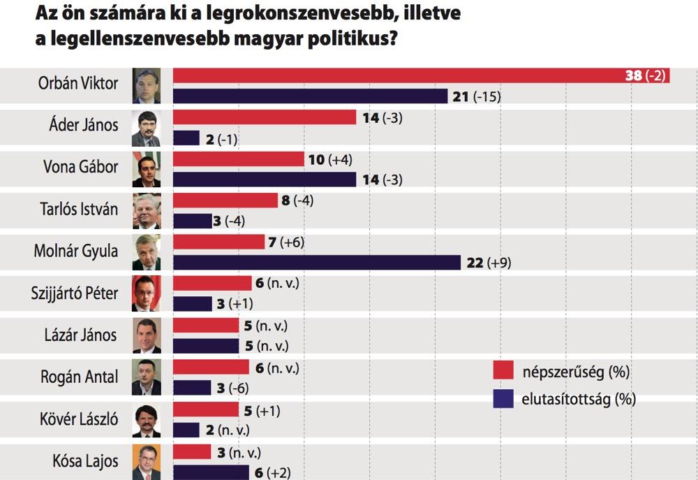 Ki tetszik? Magyar Demokrata 2017. június